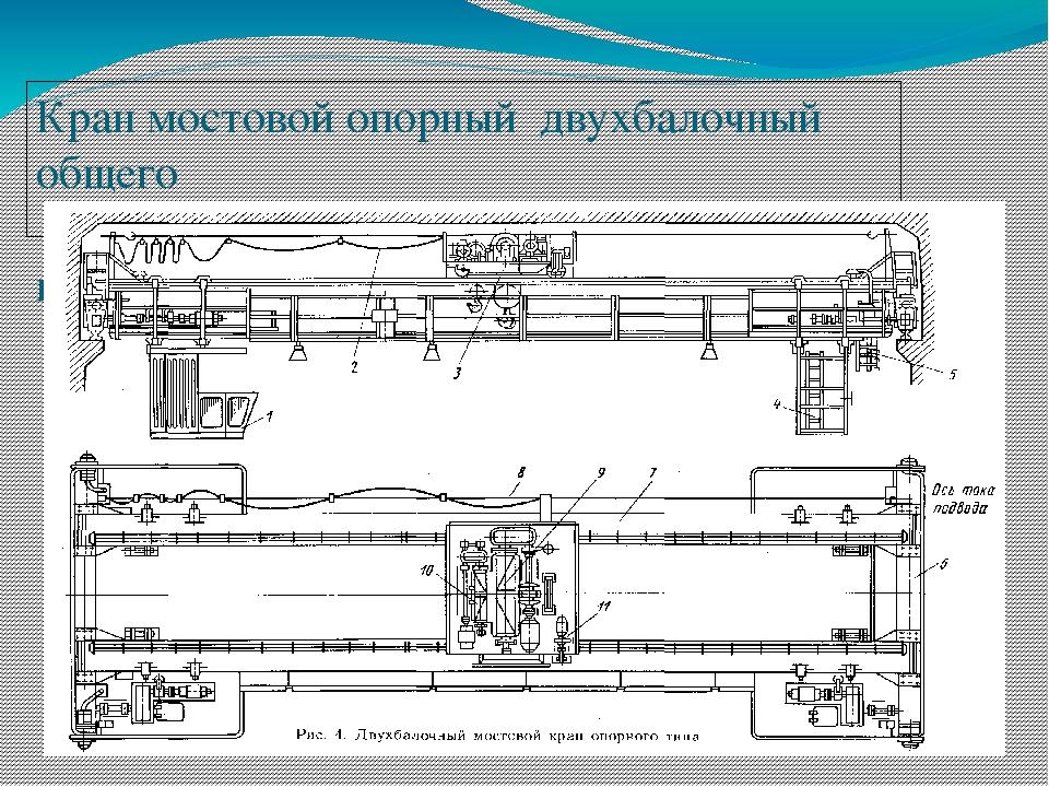 Описание принципа работы и устройства мостовых кранов разных типов