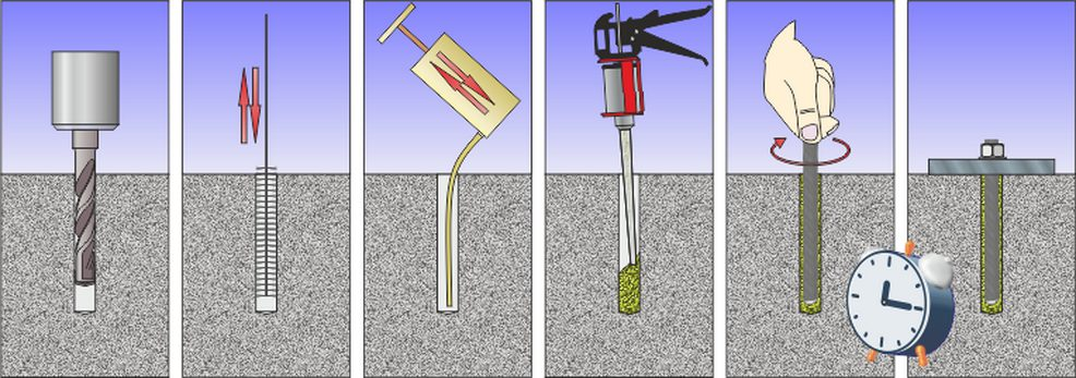 Установка и демонтаж анкерных болтов: классификация, необходимые инструменты, тонкости процессов
