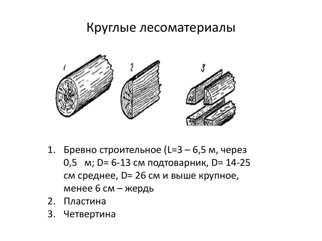 Лесоматериалы и пиломатериалы: госты, маркировка, требования