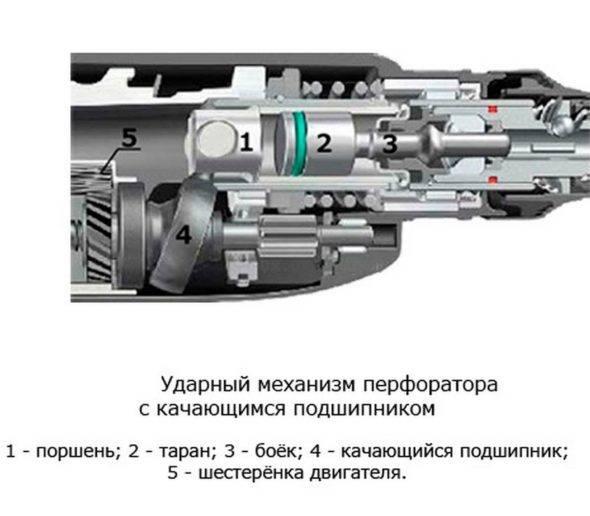 Как снять патрон с дрели - инструкция для быстрозажимного и ключевого патрона - строительство и ремонт