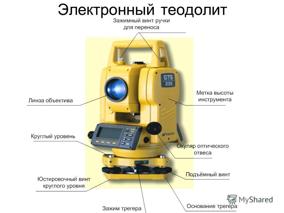 Echome.ru