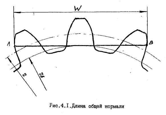 Средняя длина - общая нормаль  - большая энциклопедия нефти и газа, статья, страница 1