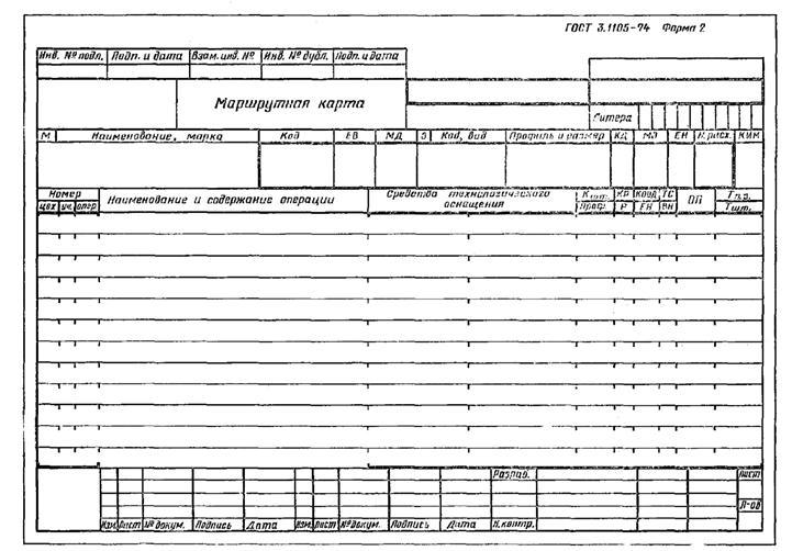 Гост 3.1118-82единая система технологической документации. формы и правила оформления маршрутных карт