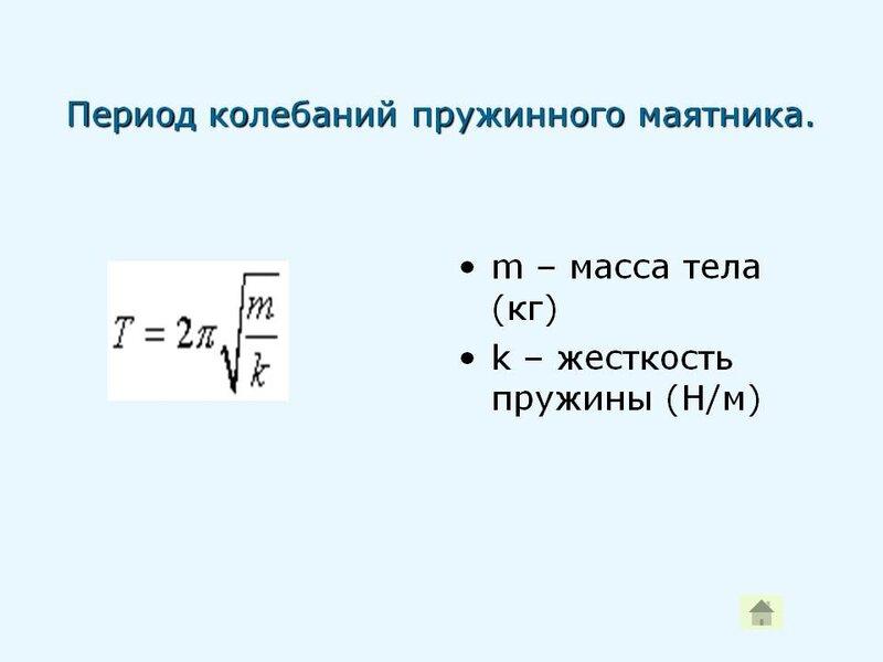 Формула циклической частоты свободных колебаний пружинного маятника - морской флот