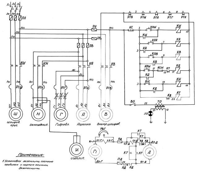 Технические характеристики и эксплуатация фрезерного станка вм127, схемы
