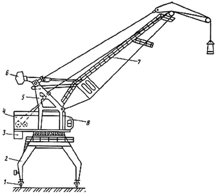 Кран портальный перегрузочный «кировец» (кпп)