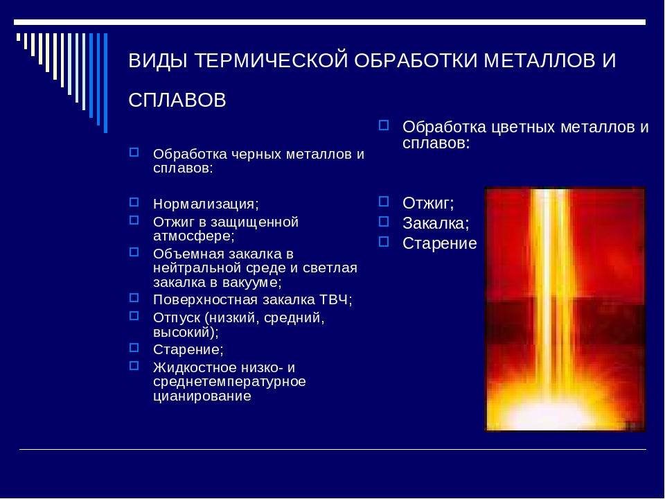 Основы термической обработки металлов подробно