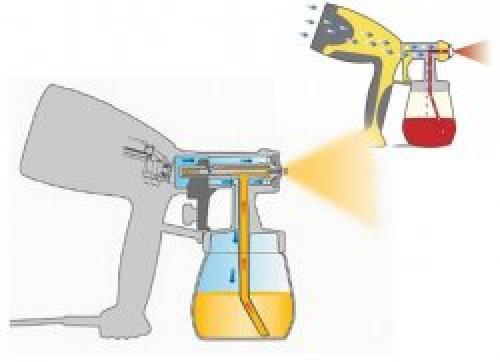 Идеи как сделать краскопульт своими руками в домашних условиях