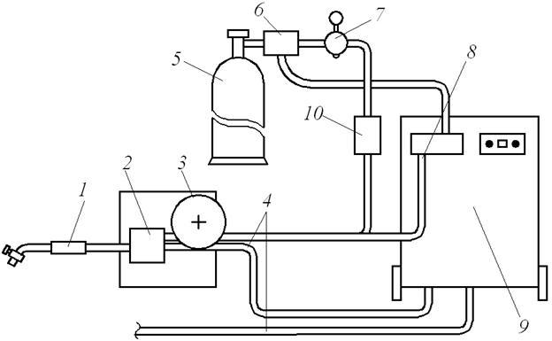 Инертные и активные защитные газы, их смеси | сварка и сварщик