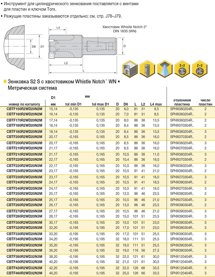 Зенкер по металлу: виды, гост, размеры, устройство, характеристики