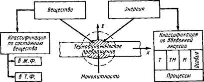 Сварка металлоконструкций: технология ручной дуговой сварки металлоизделий