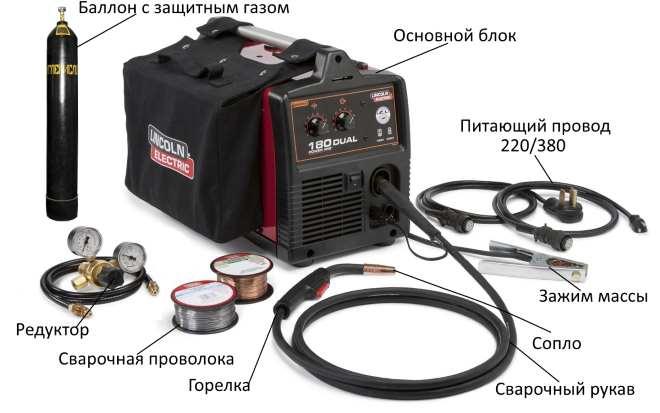 Аппарат для газовой сварки и резки металла: технология процесса и преимущество перед сварочным инвертором