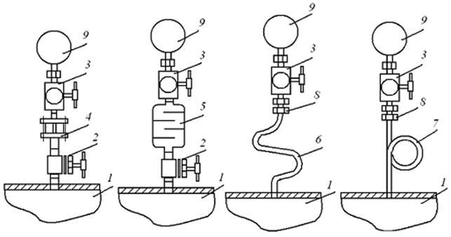 Как правила трактуют нанесение метки предельного значения на шкалах измерительных приборов