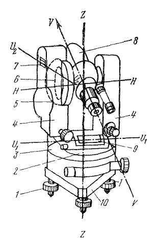 Теодолит: что это такое и как производится точное измерение горизонтальных углов - принципы работы с устройством