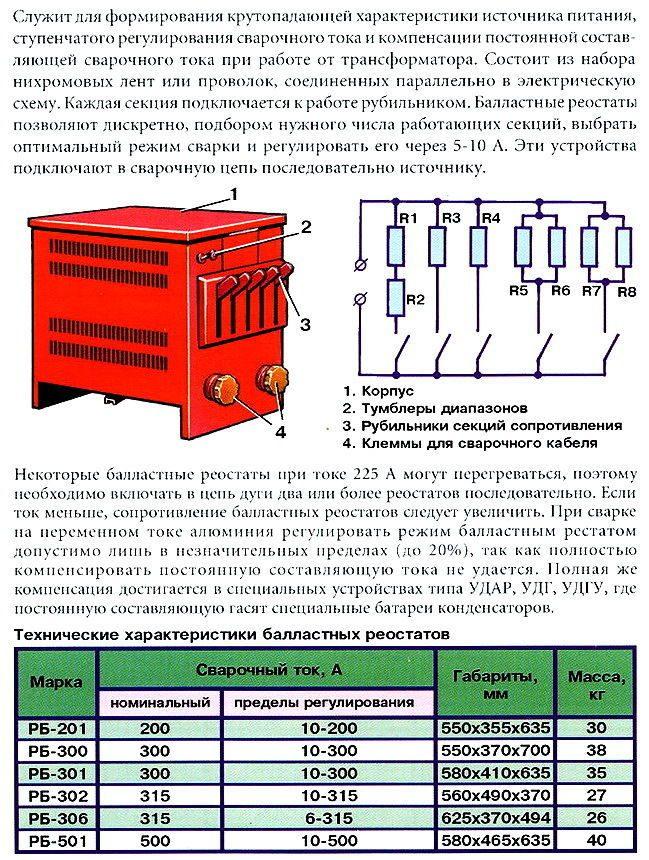 Самодельный балластный реостат - самодельное сварочное и вспомогательное оборудование