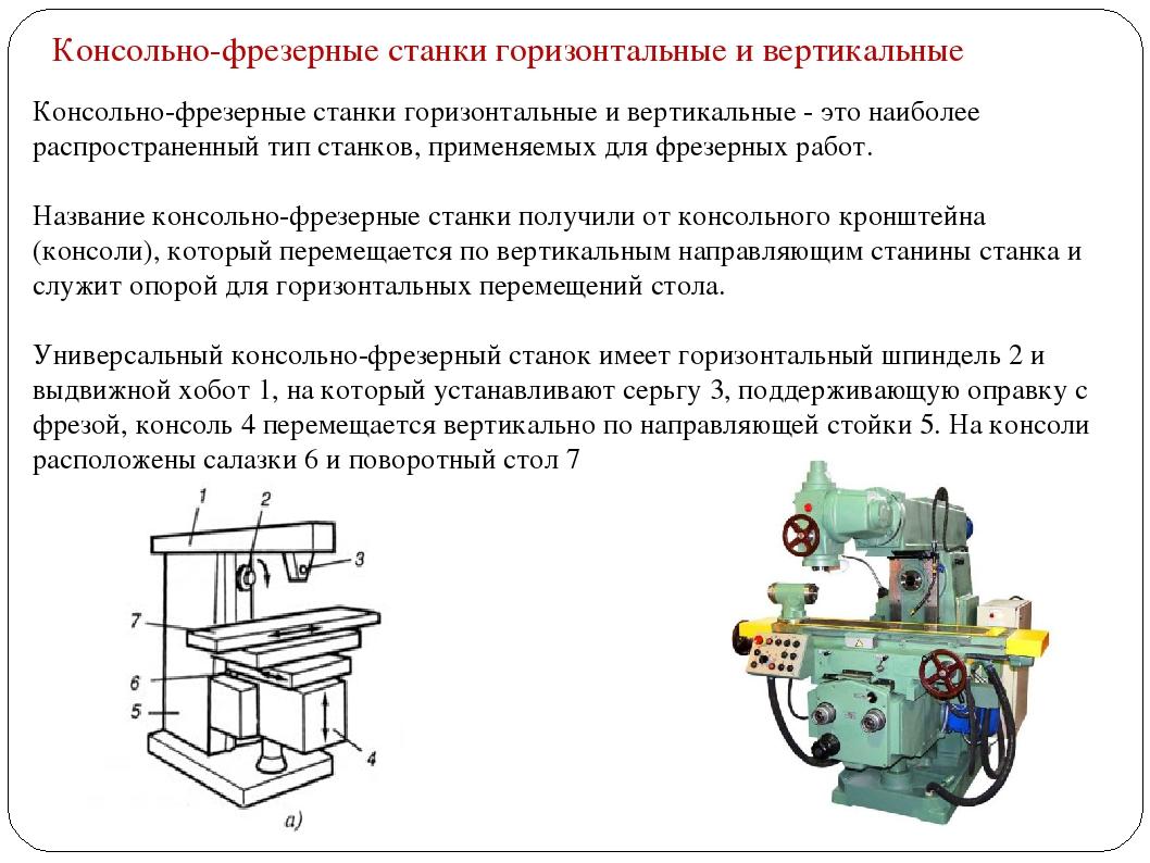 Фрезерные станки по металлу с чпу купить, цена на 3-4-х осевой координатный центр
