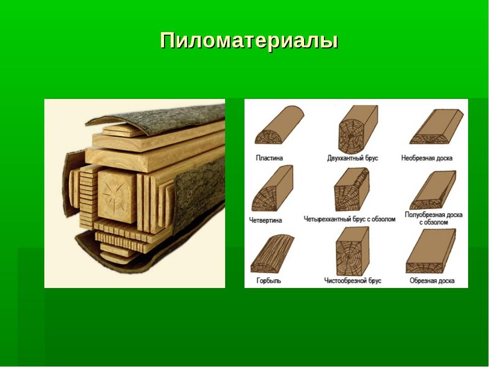 Древесные материалы: в виде тонких листьев и плитные. какая листовая древесина является экологически чистой? что это такое?