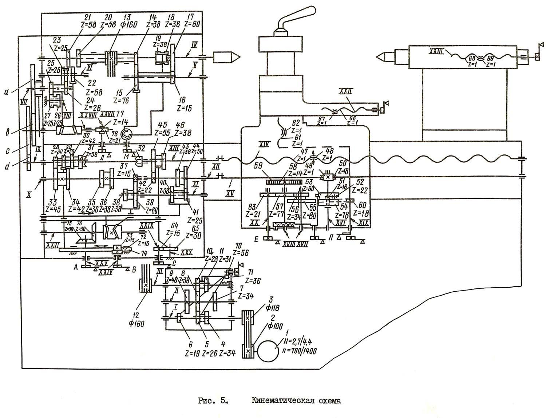 1е61пм – конструкция и кинематическая схема токарного станка + видео