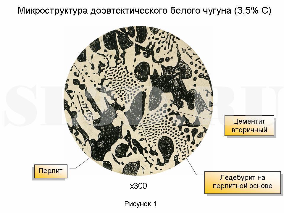 Белый чугун: применение, свойства, структура, состав