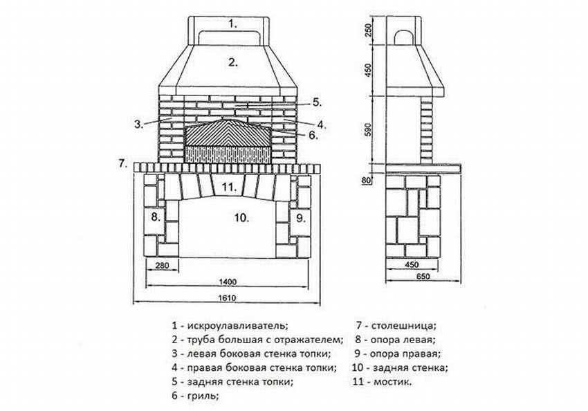 Барбекю своими руками (77 фото): чертежи и пошаговая инструкция изготовления, кладка и строительство, проекты