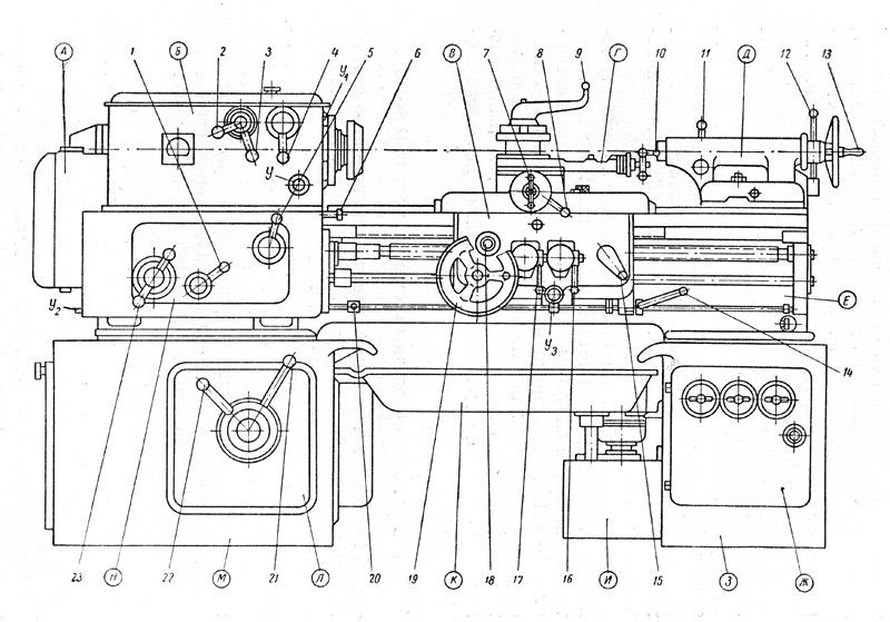 Токарный станок 1а616: технические характеристики, инструкция
