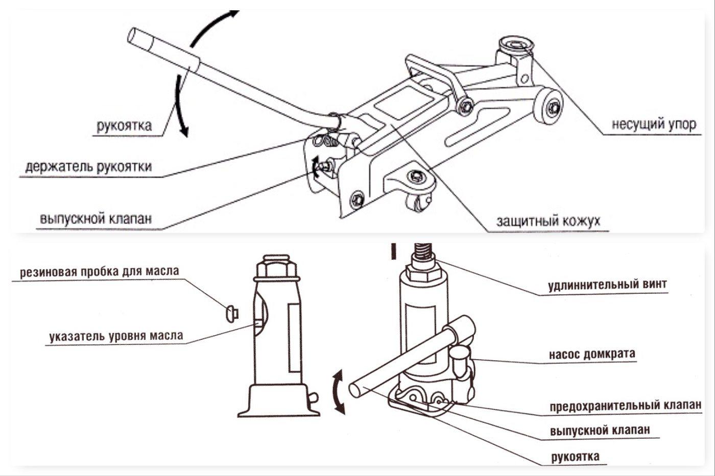 Как прокачать гидравлический домкрат? прокачка подкатного домкрата и бутылочного типа своими руками
