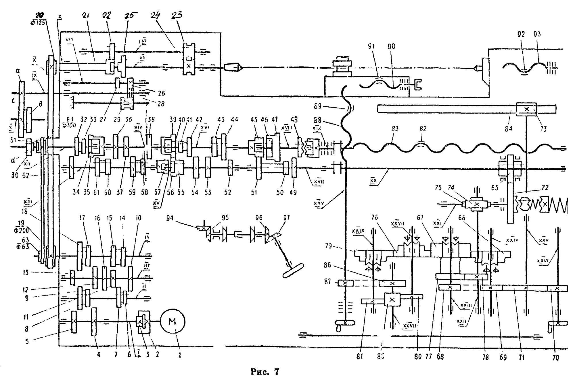 Технические характеристики токарно-винторезного станка иж-250