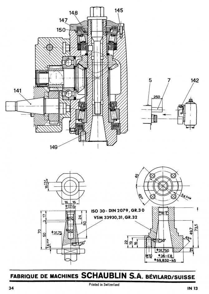 Концы шпинделей токарных станков