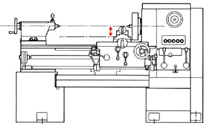 Самодельный токарный станок по металлу своими руками и как сделать резец по дереву