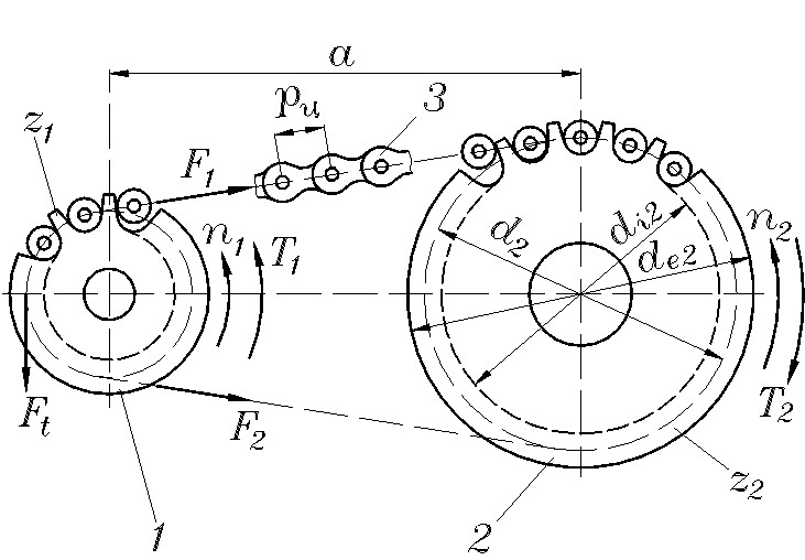 Расчет и проектирование цепных передач. методичка. другое. 2012-02-07