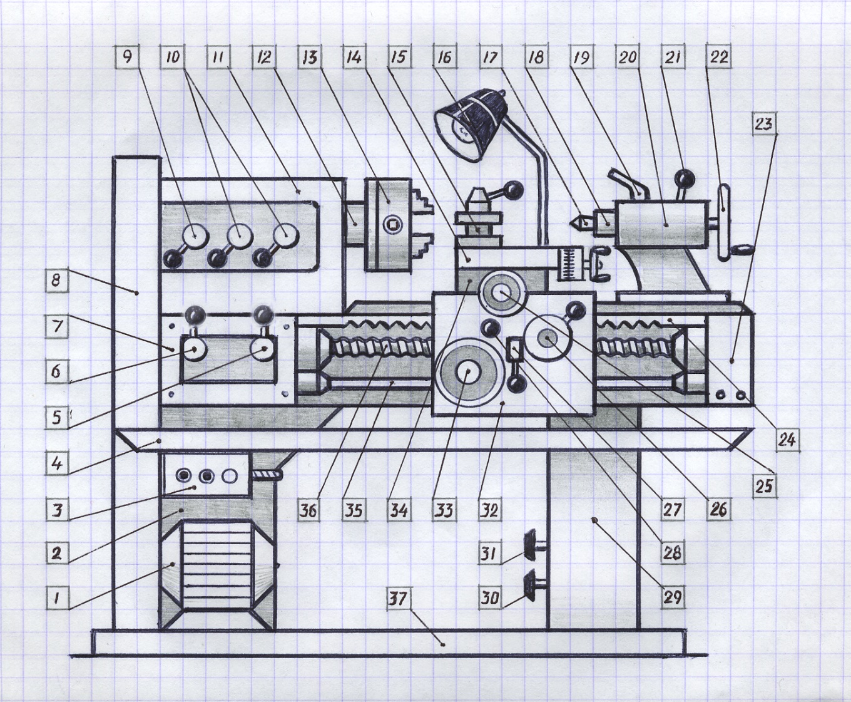 Токарный станок тв-16: технические характеристики, цена