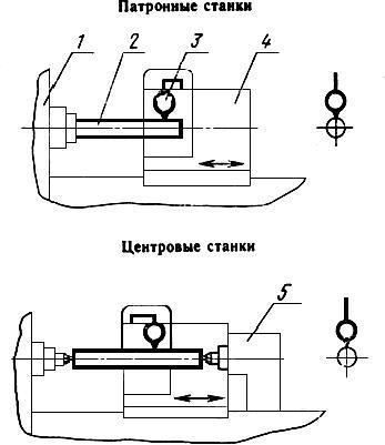 Образец проверки оборудования на технологическую точность