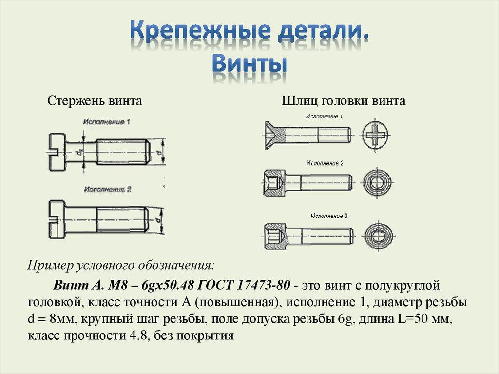 Условные обозначения на винтах