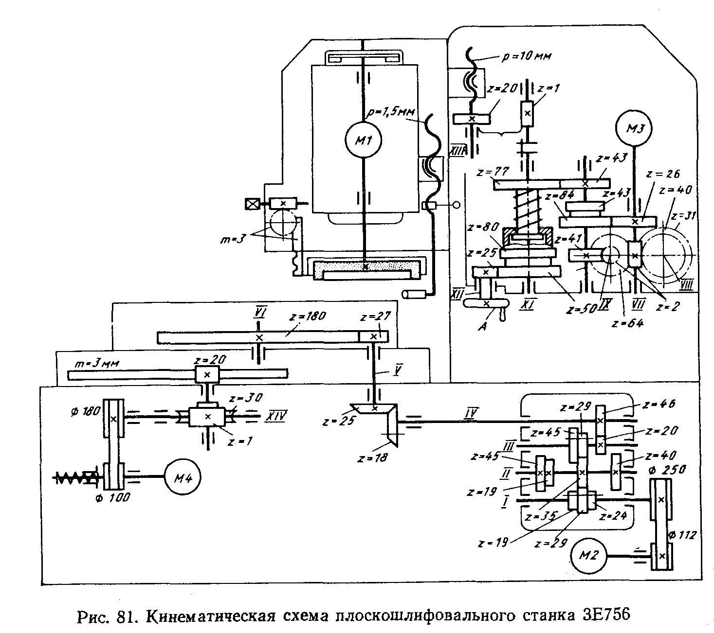 Как подобрать плоскошлифовальный станок (машинку)?