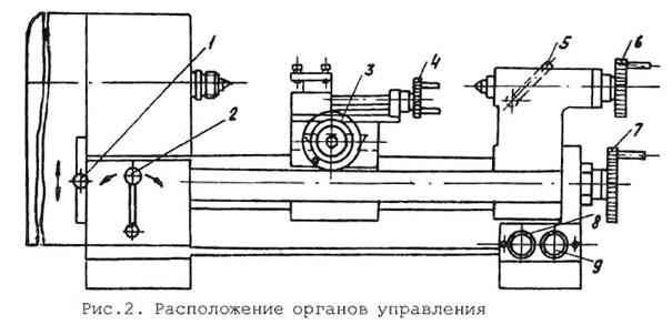Универсал-в (тш 3-01) станок токарный настольный. паспорт, схема, описание, характеристики