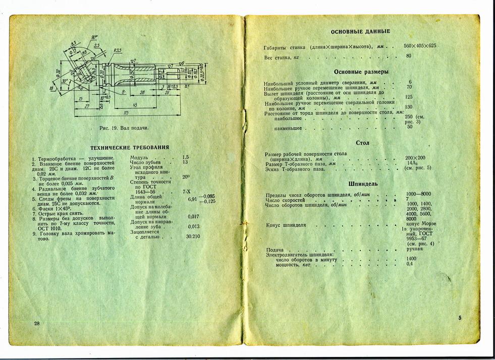 2н112 сверлильный станок – 2н112 станок сверлильный настольный. паспорт, схемы, характеристики, описание