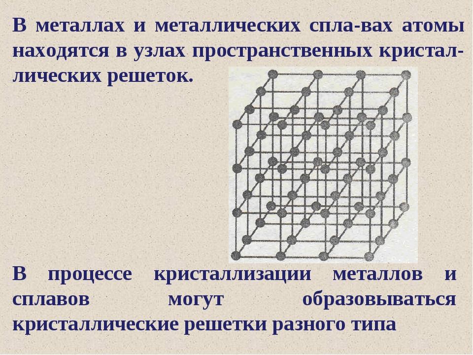 Кристаллические решетки. строение вещества | chemege.ru