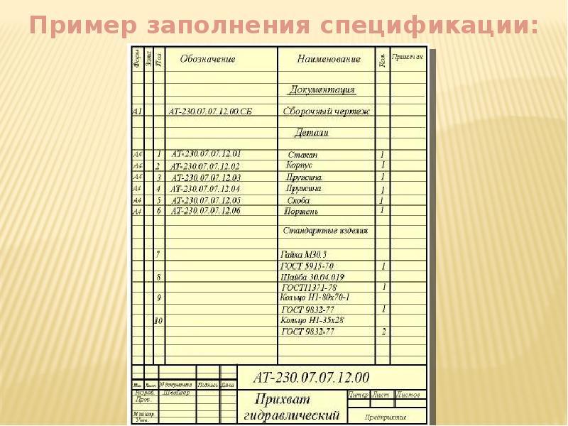 Выполнение спецификации к сборочному чертежу | техническая библиотека lib.qrz.ru