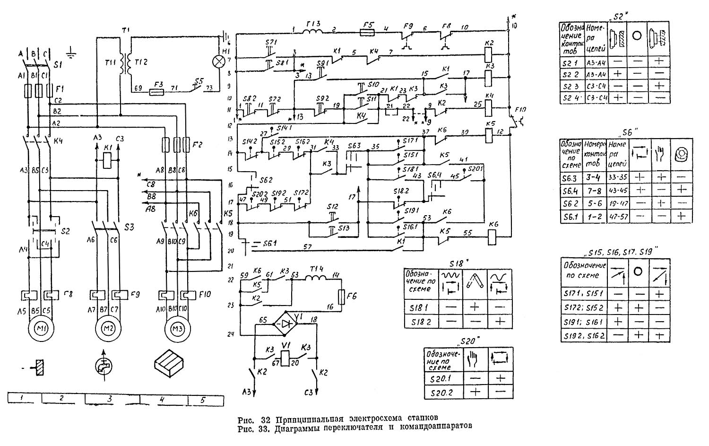 6т12 станок консольно-фрезерный вертикальный. паспорт, характеристики, схемы, описание