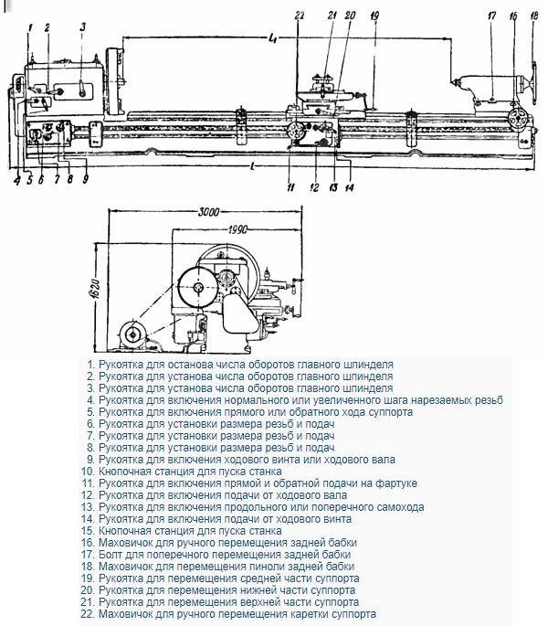 16к40 станок токарно-винторезный универсальныйсхемы, описание, характеристики