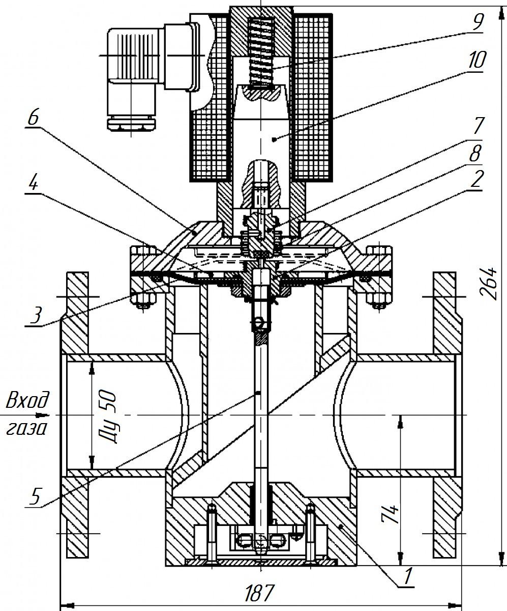 Проблемы с применением противопожарных клапанов вентиляционных систем.