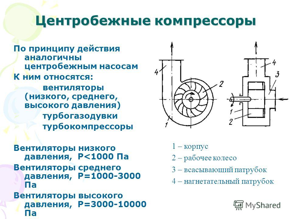 Типы водяных центробежных насосов: какие они бывают