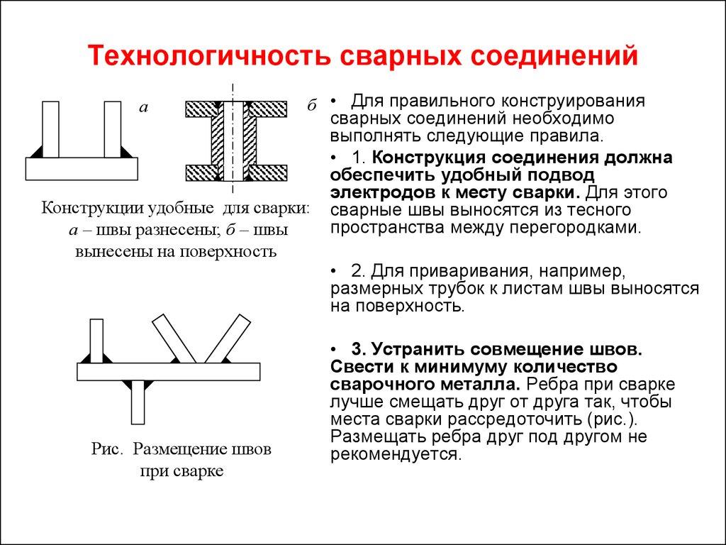 Разновидности материалов для сварки металла