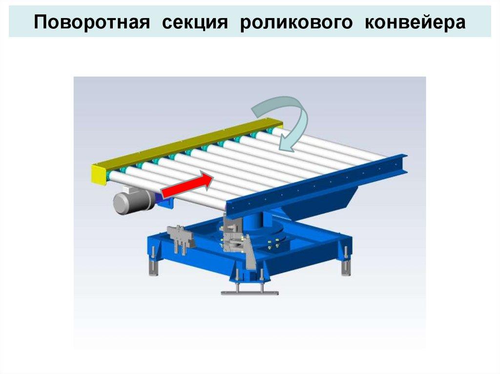 Рольганги приводные и неприводные, использование на производстве