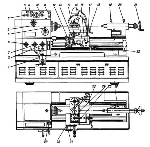 1Е61М, 1Е61ПМ, 1Е61ВМ токарно-винторезные станки