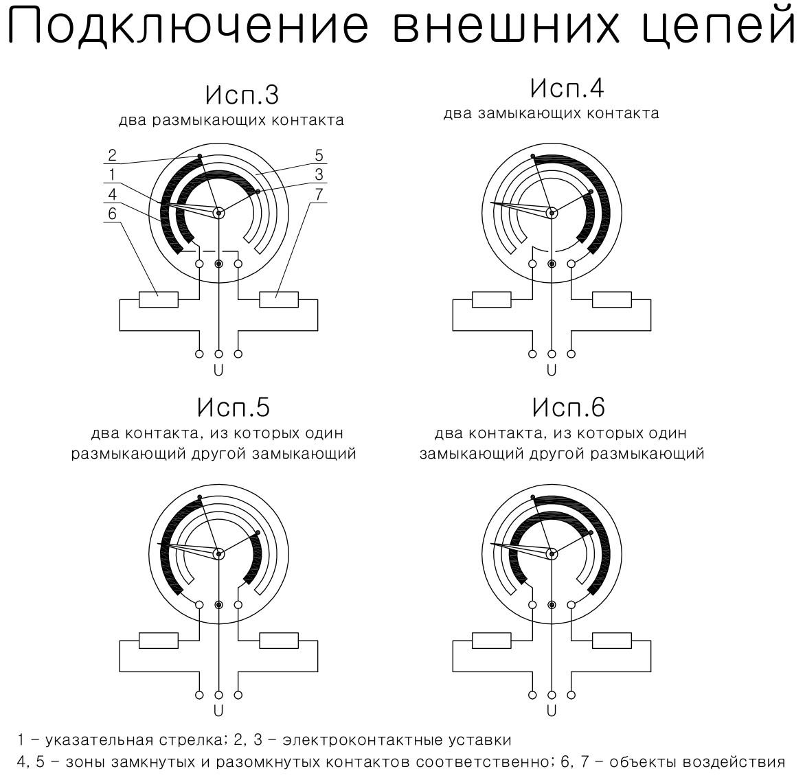 Электроконтактный манометр принцип действия