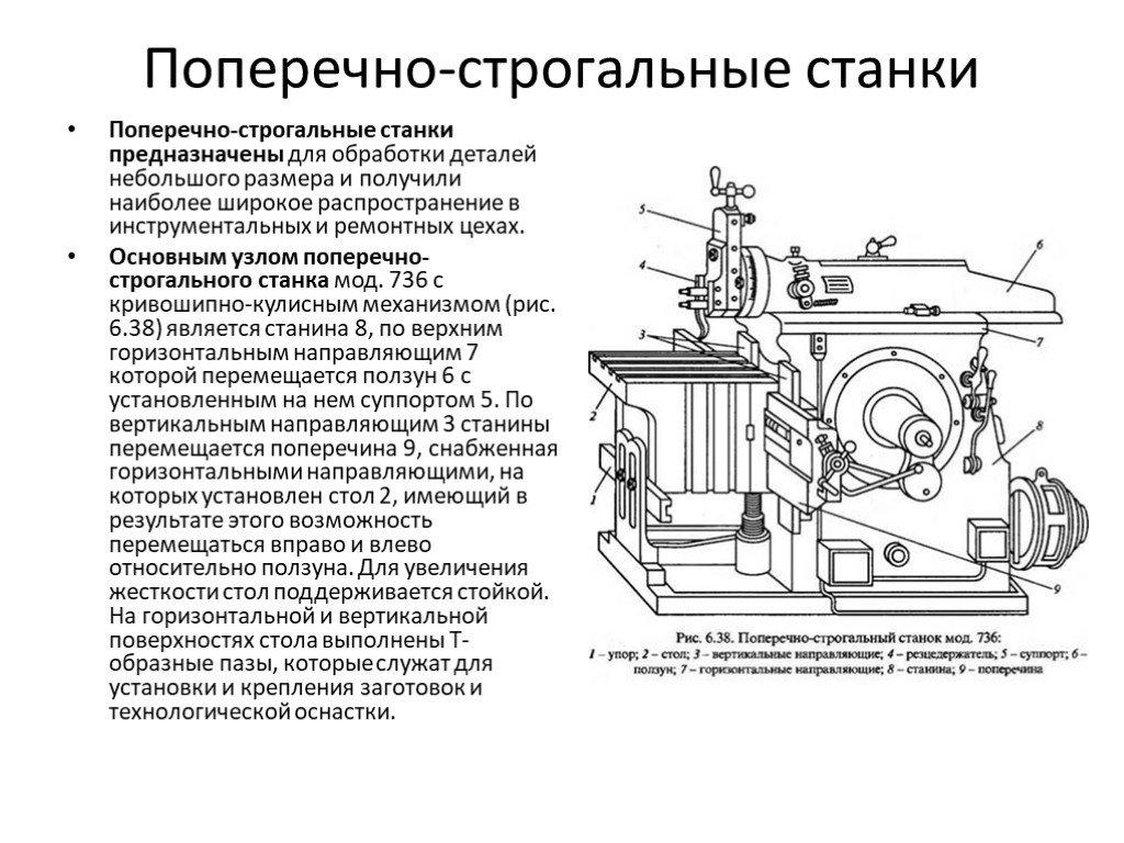 Строгальные станки: устройство, принцип работы, виды