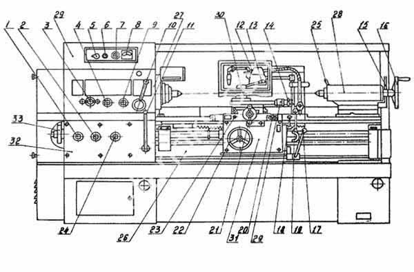 Токарно-винторезный станок 16к20ф3 с чпу 2р22.