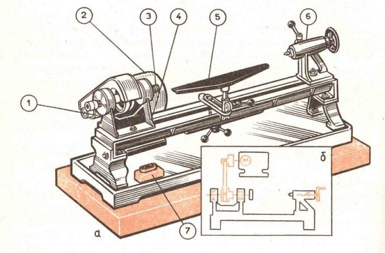 Мини токарный станок: устройство, изготовление