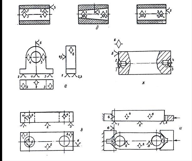 Учебное пособие: проектирование приспособлений для базирования и закрепления деталей